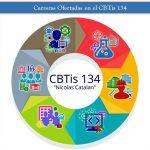 CBTIS 134 Chilpancingo — Reparto de prefichas 2018